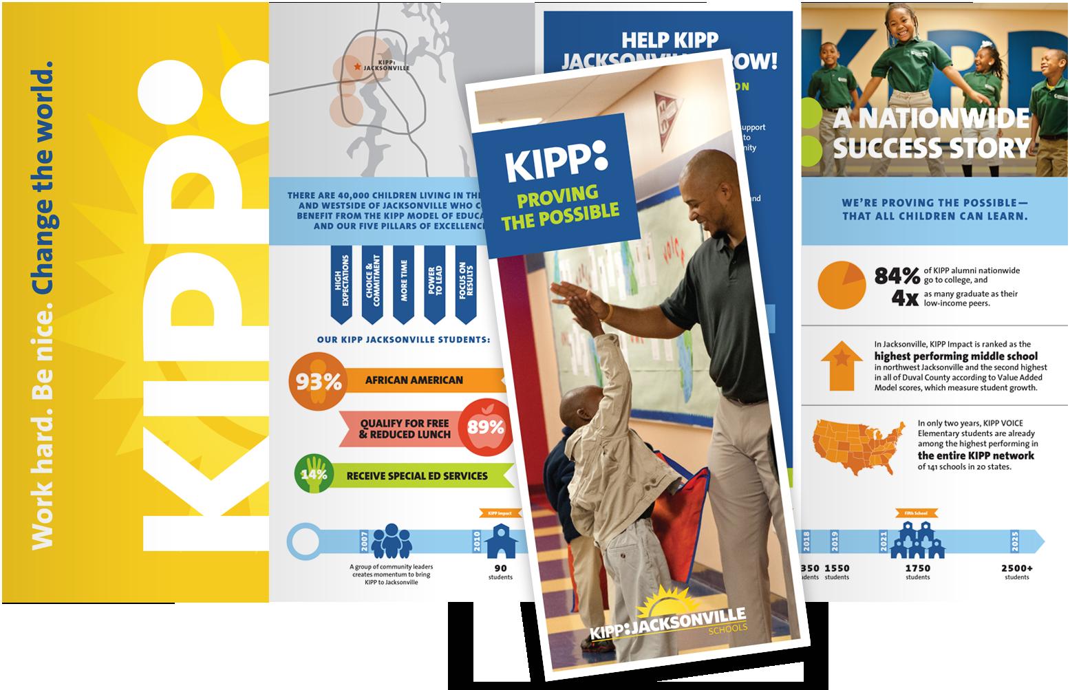 KIPP-Brochure